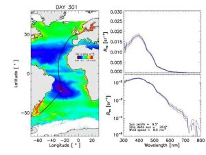 Figure 4-12. Hyperspectral remote-sensing reflectance (Rrs) data acquired using a HyperSAS radiometer at a station in the centre of the South Atlantic Gyre on AMT23.