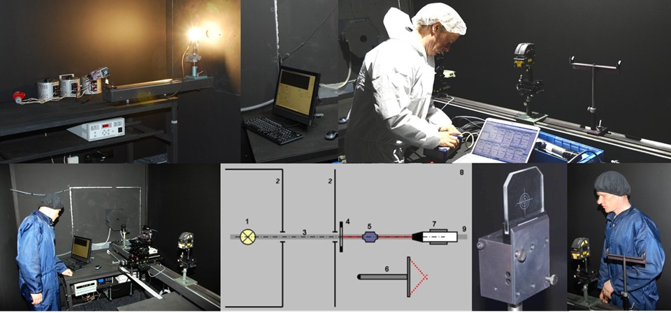 Performing measurements at the irradiance setup…